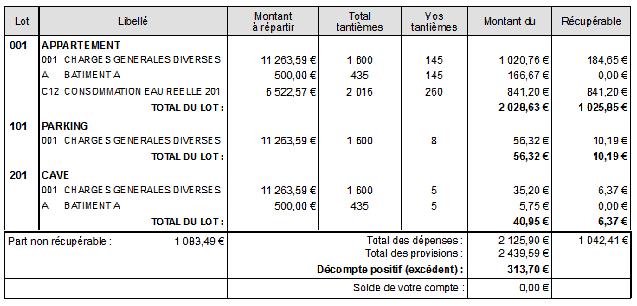 D comptes et traitements sp ciaux - Repartition charges locatives ...